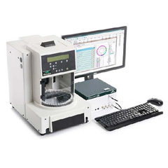 Viscosizer - Molecular Size & Stability Measurement